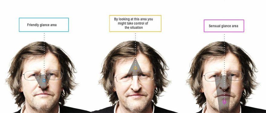 20秒で理解する!あなたの目の前の人の心理、しぐさから読む心理学