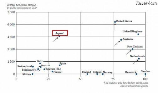 【子ども問題】日本が先進国に比べて子育てしにくい国である理由5つ