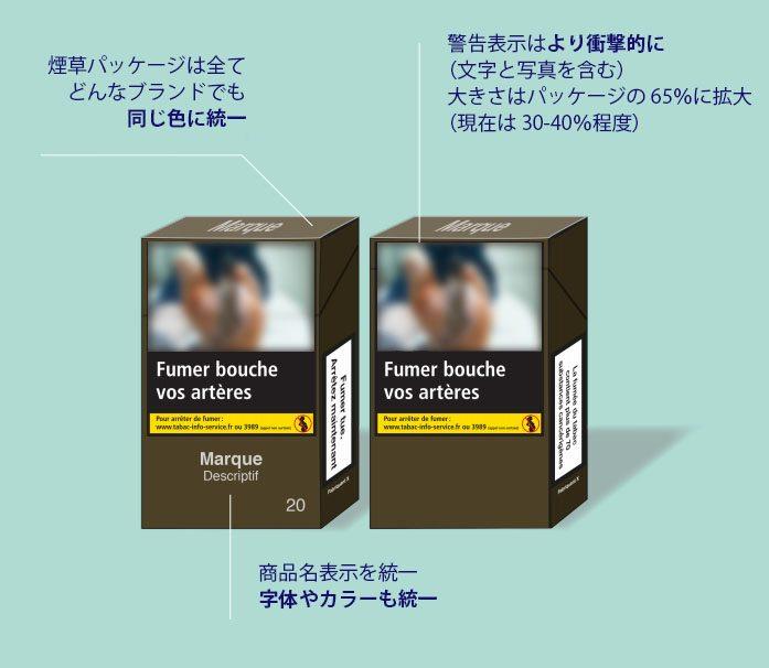 フランスの新しい煙草のパッケージ