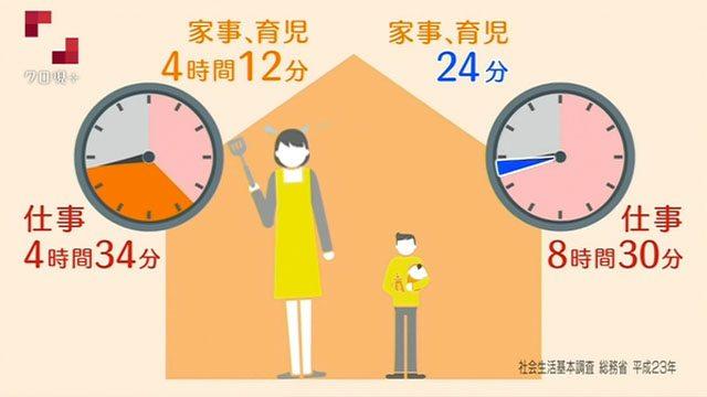 なぜ日本の妻は不機嫌なのか?女性就業率85%のフランス夫婦との違い